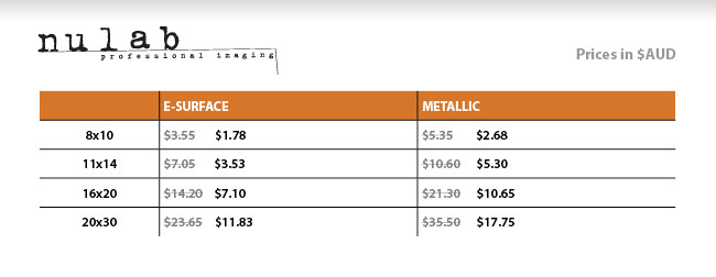 April 2013 Really Big Sale: Nulab AUD prices