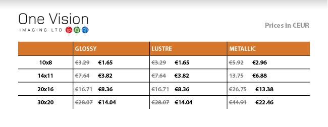 April 2013 Really Big Sale: OVI EUR prices